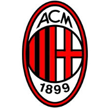 Футболки, майки и другая одежда футбольного клуба Милан